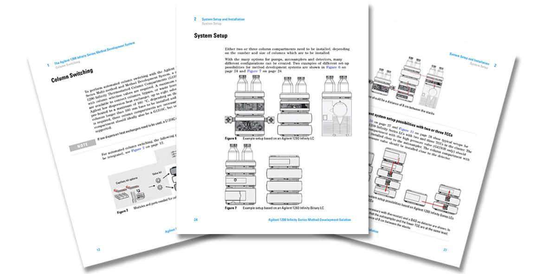 Agilent Referenzhandbuch Methodenentwicklung chemische Analytik